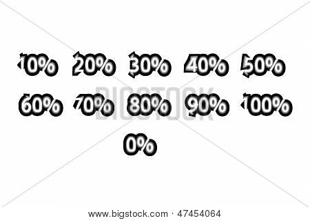 High Resolution Percent