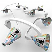 Several bullhorns or megaphones with the word Brand to spread the word and build buzz for your company's reputation or business poster
