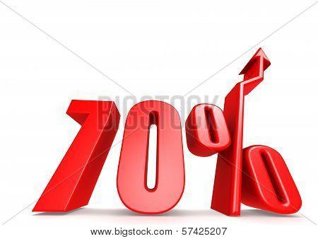 Up 70 percent