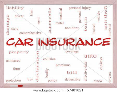 Car Insurance Word Cloud Concept On A Whiteboard