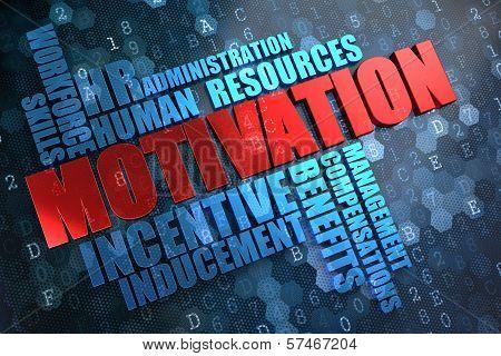 Motivation. Wordcloud Concept.