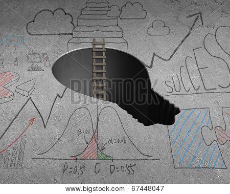 Lamp Shape Hole With Ladder