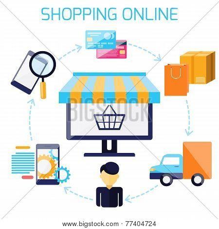 Infographic of sequence for online shopping