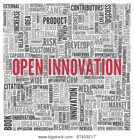 Close up Red OPEN INNOVATION Text at the Center of Word Tag Cloud on White Background.