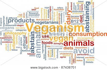 Background text pattern concept wordcloud illustration of veganism vegan