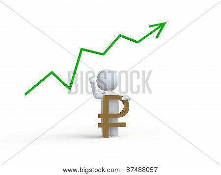 3d figure positive graph
