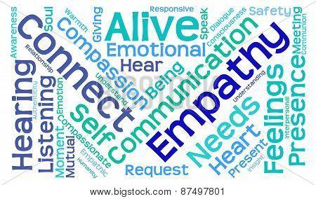 Empathy Word Cloud