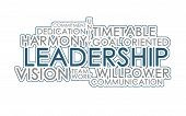 picture of leader  - Leadership word cloud which includes words that a good leader has - JPG