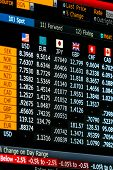 pic of economics  - Currencies and forex data table on financial software - JPG