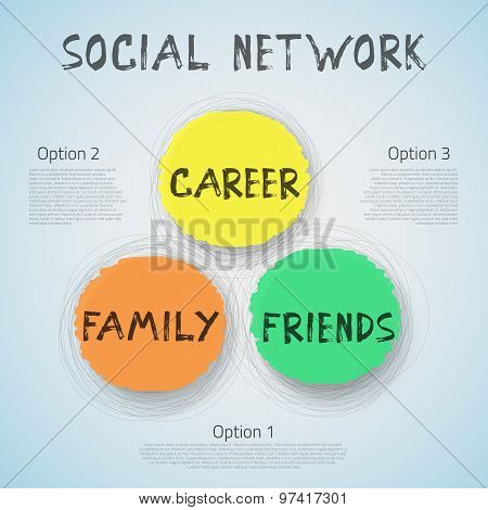 Vector Hand Drawn Circles with Icons which illustrate Social Net