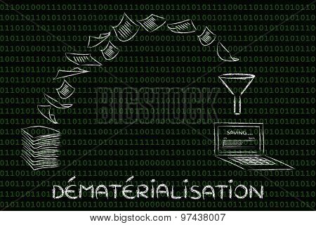 Dématérialisation (paperless Office): Scanning Documents And Turning Paper Into Data