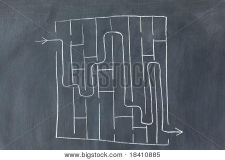 Labyrinth On A Blackboard