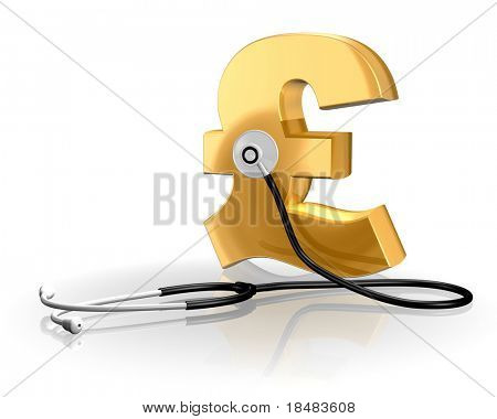 Financial health of the pound sterling
