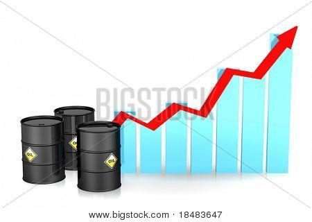 Illustration of three black barrels of oil by a blue bar graph with a red arrow showing an incline