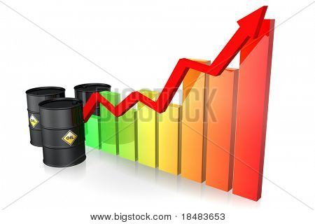 Illustration of three black oil barrels and a red arrow along the incline of a colorful bar graph