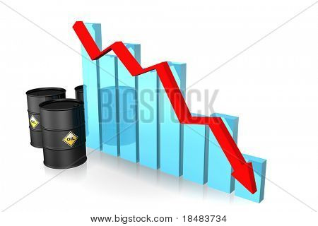 Illustration of three oil barrels and a red arrow along the decline of a blue bar graph