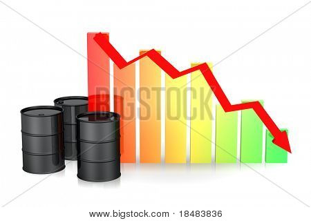 Illustration of three black unmarked oil barrels by a colorful bar graph with a red arrow showing a decrease