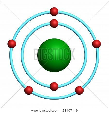 nitrogen atom on white background