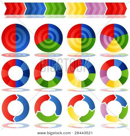 An image of a process target pie charts.