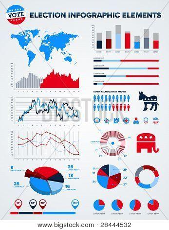 Elementos de Design de infográfico de eleição