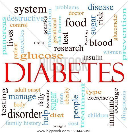 Diabetes Word Cloud Concept