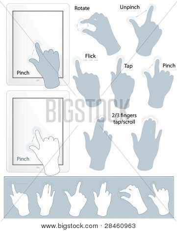 Vector set of commonly used multi-touch gestures for tablets or smartphone.