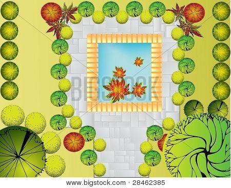 Plan des Gartens mit Symbolen der Struktur