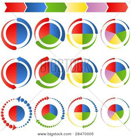 An image of process arrow pie charts.