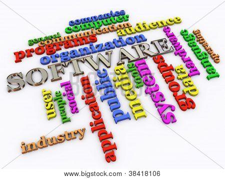 3D Software Wordcloud