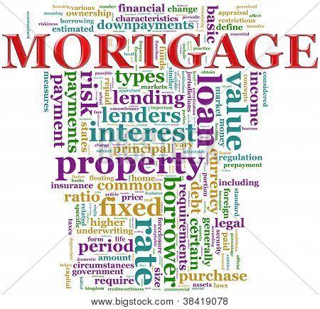 Hipoteca Wordcloud