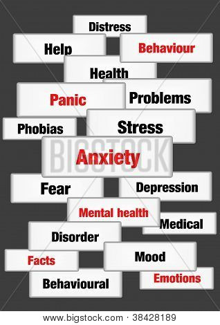 Anxiety concept words
