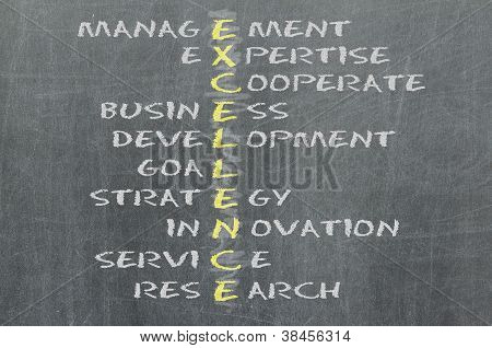 Conceptual Excellence Acronym Written On Black Chalkboard Blackboard