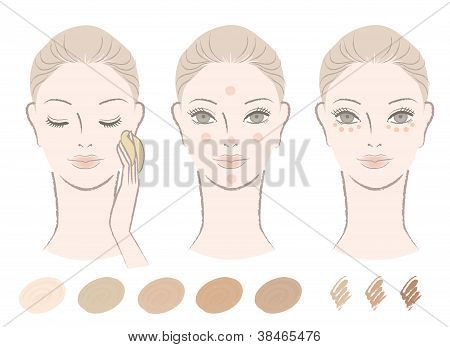 Beautiful Woman, Chart Of How To Apply Foundation And Concealer