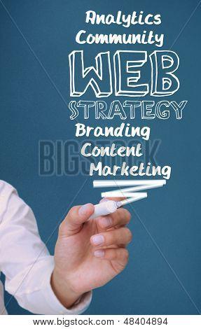 Empresário segurando um marcador e escrever termos web sobre fundo azul