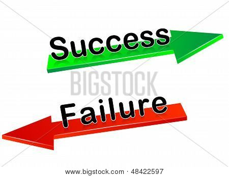 success, failure