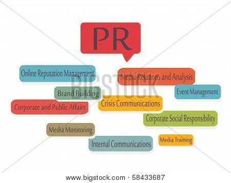 Public Relations. PR