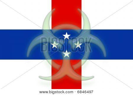 Flag Of Netherland Antilles Health Warning