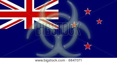 Flag Of Tokelau Health Warning