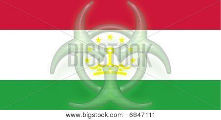 Flag Of Tajikistan Health Warning