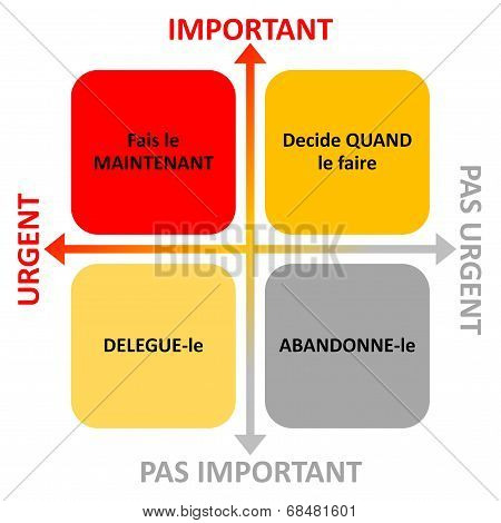 French time management diagram