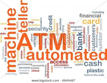 Atm Word Cloud