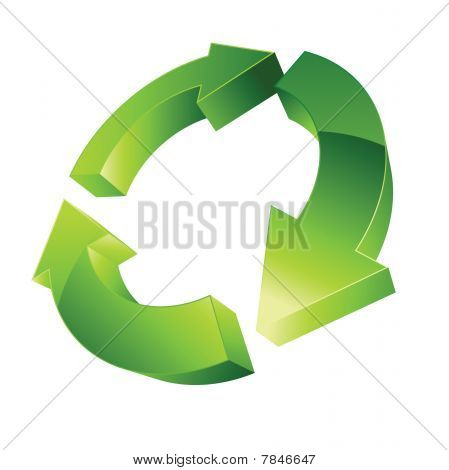 Recycle Rotation