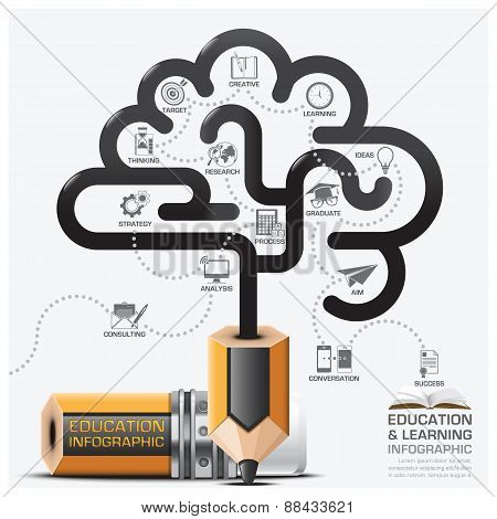 Education And Learning Step Infographic With Brain Shape Pencil Lead Diagram