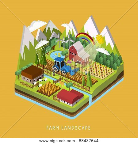 3D Isometric Infographic For Adorable Farm Landscape