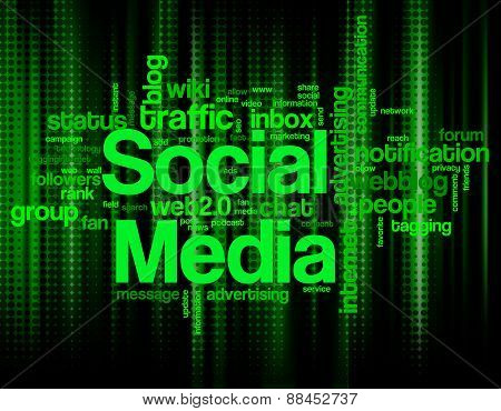Social Media Wordcloud / Tagcloud