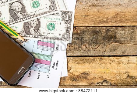 Smart Phone And Dollars On Financial Paper Graphs