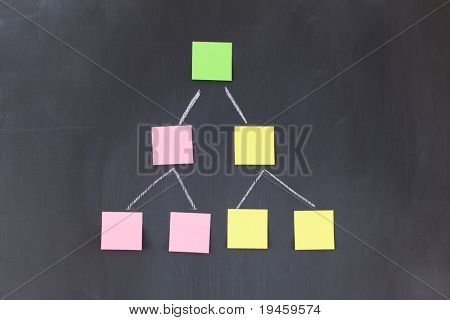 Color sticky notes forming a pyramid on a blackboard
