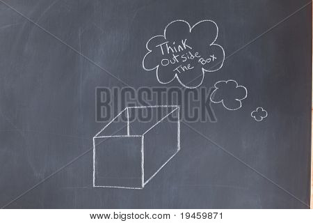Cloud bubbles containing a message and a box drawn on a blackboard