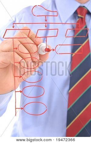 White background studio image of a businessman's hand drawing red blank organization chart on glass