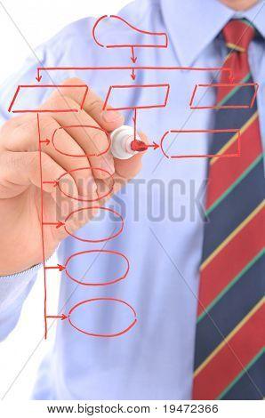 Imagem de estúdio fundo branco da mão de um empresário desenho em branco vermelho do organograma no vidro
